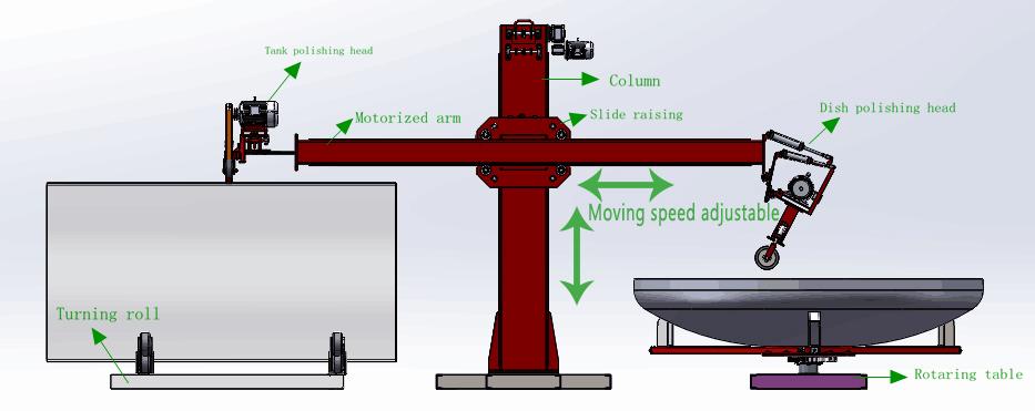 Máy đánh bóng bồn chứa công nghiệp 2 trong 1 ADV-403